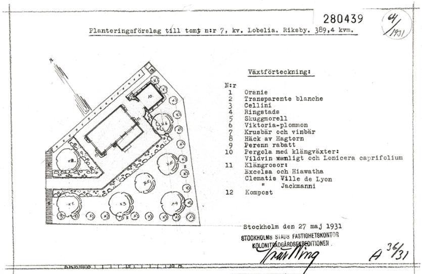 Exempel på designad trädgård, Riksby koloniområde.